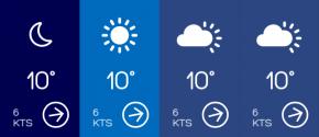WeatherGrids